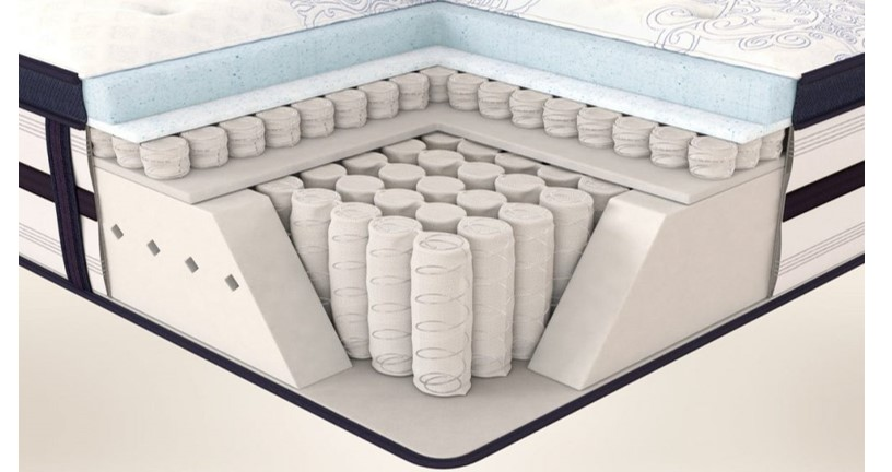 Vì sao nên sử dụng nệm lò xo túi? Presentation2 7